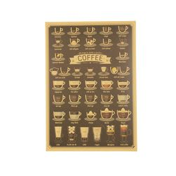 Плакат с кафе