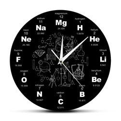 Настенные часы NH341
