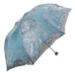 Şemsiye Viktor