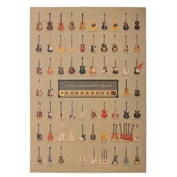 Plakát - kytary